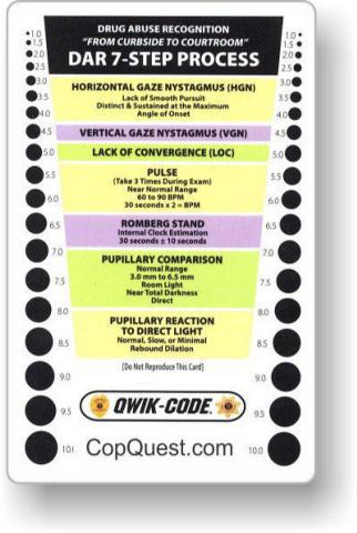 Drug Test Kits >> Drug Influence ID Card